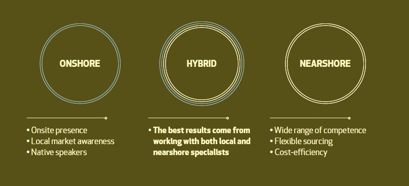 hybrid-model2